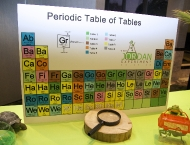 Bar Mitzvah seating cards science chemistry periodic table